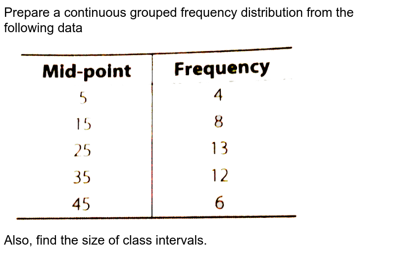 """Prepare a continuous grouped frequency distribution from the following data <br> <img src=""""https://d10lpgp6xz60nq.cloudfront.net/physics_images/ARH_NCERT_EXE_MATH_IX_C14_S01_044_Q01.png"""" width=""""80%""""> <br> Also, find the size of class intervals."""