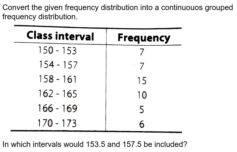 """Convert the given frequency distribution into a continuouos grouped frequency distribution. <br> <img src=""""https://d10lpgp6xz60nq.cloudfront.net/physics_images/ARH_NCERT_EXE_MATH_IX_C14_S01_045_Q01.png"""" width=""""80%""""> <br> In which intervals would 153.5 and 157.5 be included?"""