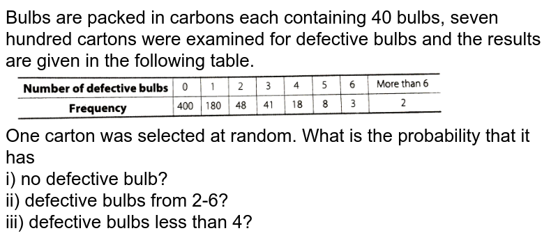 """Bulbs are packed in carbons each containing 40 bulbs, seven hundred cartons were examined for defective bulbs and the results are given in the following table. <br> <img src=""""https://d10lpgp6xz60nq.cloudfront.net/physics_images/ARH_NCERT_EXE_MATH_IX_C14_S01_058_Q01.png"""" width=""""80%""""> <br> One carton was selected at random. What is the probability that it has <br> i) no defective bulb? <br> ii) defective bulbs from 2-6? <br> iii) defective bulbs less than 4?"""