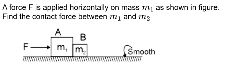 """A force F is applied horizontally on mass `m_(1)` as shown in figure. Find the contact force between `m_(1)` and `m_(2)` <br> <img src=""""https://d10lpgp6xz60nq.cloudfront.net/physics_images/MOT_CON_NEET_PHY_C06_SLV_013_Q01.png"""" width=""""80%"""">"""