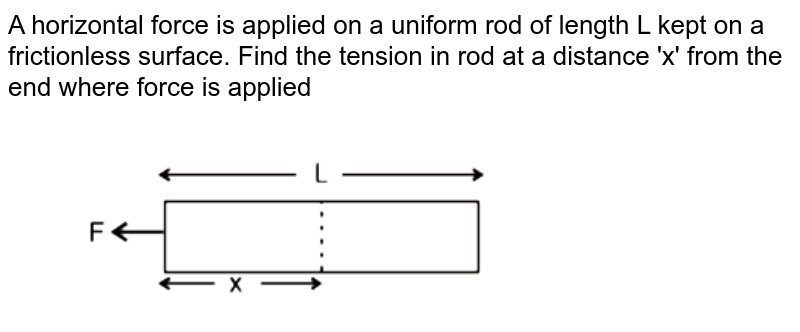 """A horizontal force is applied on a uniform rod of length L kept on a frictionless surface. Find the tension in rod at a distance 'x' from the end where force is applied <br> <img src=""""https://d10lpgp6xz60nq.cloudfront.net/physics_images/MOT_CON_NEET_PHY_C06_SLV_020_Q01.png"""" width=""""80%"""">"""
