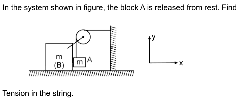 """In the system shown in figure, the block A is released from rest. Find <br> <img src=""""https://d10lpgp6xz60nq.cloudfront.net/physics_images/MOT_CON_NEET_PHY_C06_SLV_061_Q01.png"""" width=""""80%""""> <br>  Tension in the string."""