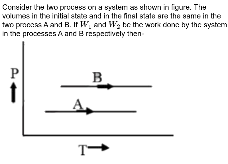 """Consider the two process on a system as shown in figure. The volumes in the initial state and in the final state are the same in the two process A and B. If `W_(1)` and `W_(2)` be the work done by the system in the processes A and B respectively then- <br> <img src=""""https://d10lpgp6xz60nq.cloudfront.net/physics_images/MOT_CON_NEET_PHY_C16_E02_002_Q01.png"""" width=""""80%"""">"""