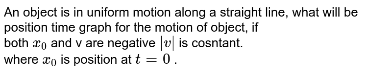An object is in uniform motion along a straight line, what will be position time graph for the motion of object, if  <br> both `x_(0)` and v are negative ` v ` is cosntant. <br> where `x_(0)` is position at `t =0` .
