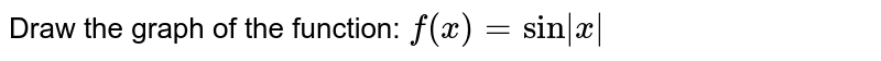 Draw the graph of the function: `f(x)=log|x|`