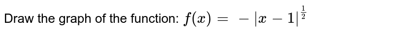 Draw the graph of the function: `f(x)=-|x-1|^(1/2)`