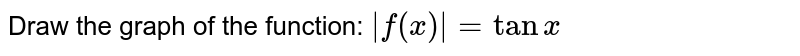 Draw the graph of the function: `|f(x)|=tanx`