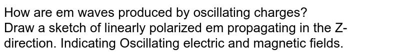 How are em waves produced by oscillating charges?  <br> Draw a sketch of linearly polarized em propagating in the Z-direction. Indicating Oscillating electric and magnetic fields.