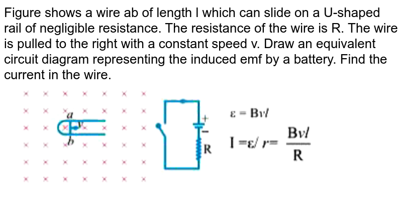 """Figure shows a wire ab of length l which can slide on a U-shaped rail of negligible resistance. The resistance of the wire is R. The wire is pulled to the right with a constant speed v. Draw an equivalent circuit diagram representing the induced emf by a battery. Find the current in the wire. <br> <img src=""""https://d10lpgp6xz60nq.cloudfront.net/physics_images/DBT_SM_PHY_XII_U_III_IV_E05_050_Q01.png"""" width=""""80%"""">"""