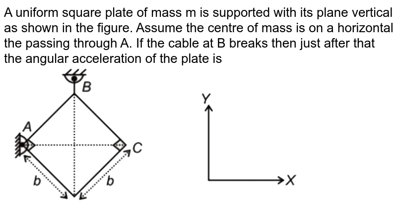 """A uniform square plate of mass m  is supported with its plane vertical as shown in the figure. Assume the centre of mass is on a horizontal the passing through A. If the cable at B breaks then just after that the angular acceleration of the plate is <br> <img src=""""https://d10lpgp6xz60nq.cloudfront.net/physics_images/NTA_JEE_MOK_TST_35_E01_016_Q01.png"""" width=""""80%"""">"""