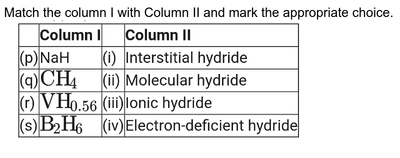 """Match the column I with Column II and mark the appropriate choice. <br> <img src=""""https://d10lpgp6xz60nq.cloudfront.net/physics_images/NTA_JEE_MOK_TST_63_E02_004_Q01.png"""" width=""""80%"""">"""