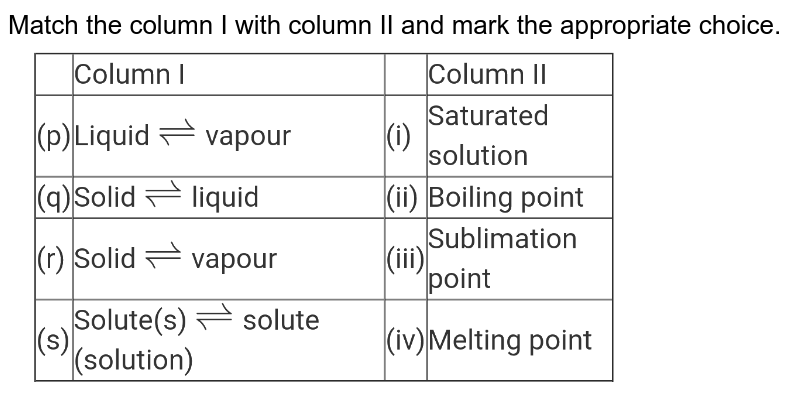 """Match the column I with column II and mark the appropriate choice. <br> <img src=""""https://d10lpgp6xz60nq.cloudfront.net/physics_images/NTA_JEE_MOK_TST_65_E02_002_Q01.png"""" width=""""80%"""">"""