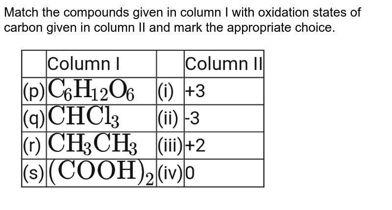 """Match the compounds given in column I with oxidation states of carbon given in column II and mark the appropriate choice. <br> <img src=""""https://d10lpgp6xz60nq.cloudfront.net/physics_images/NTA_JEE_MOK_TST_65_E02_004_Q01.png"""" width=""""80%"""">"""