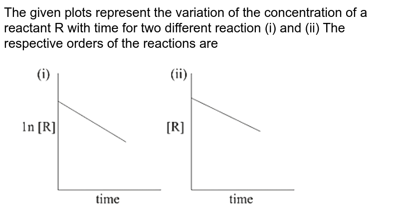 """The given plots represent the variation of the concentration of a reactant R with time for two different reaction (i) and (ii) The respective orders of the reactions are  <br> <img src=""""https://d10lpgp6xz60nq.cloudfront.net/physics_images/NTA_NEET_SET_27_E02_002_Q01.png"""" width=""""80%"""">"""