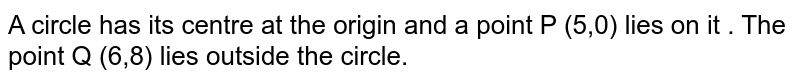A circle has its centre at the origin and a point P (5,0) lies on it . The point Q (6,8) lies outside the circle.