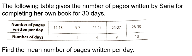 """The following table gives the number of pages written by Saria for completing her own book for 30 days. <br> <img src=""""https://d10lpgp6xz60nq.cloudfront.net/physics_images/ARH_NCERT_EXE_MATH_X_C13_S01_044_Q01.png"""" width=""""80%""""> <br> Find the mean number of pages written per day."""