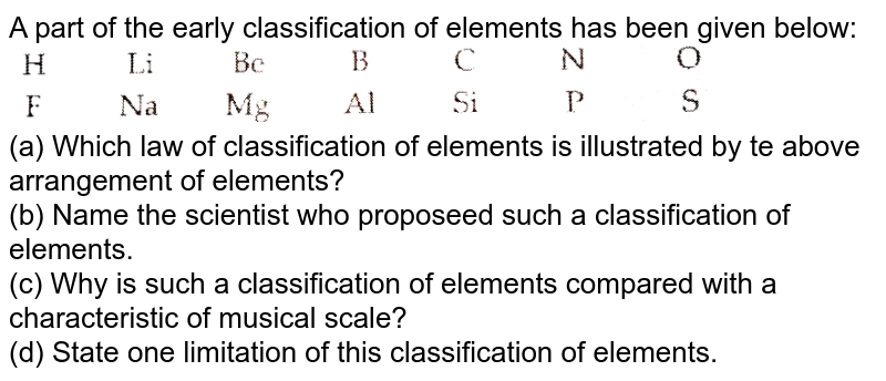 """A part of the early classification of elements has been given below: <br> <img src=""""https://d10lpgp6xz60nq.cloudfront.net/physics_images/NCERT_CHM_X_C05_E01_050_Q01.png"""" width=""""80%""""> <br> (a) Which law of classification of elements is illustrated by te above arrangement of elements? <br> (b) Name the scientist who proposeed such a classification of elements. <br> (c) Why is such a classification of elements compared with a characteristic of musical scale? <br> (d) State one limitation of this classification of elements."""