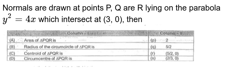 """Normals are drawn at points P, Q are R lying on the parabola `y^(2)=4x` which intersect at (3, 0), then <br> <img src=""""https://d10lpgp6xz60nq.cloudfront.net/physics_images/FIITJEE_MAT_MB_05_C01_E05_002_Q01.png"""" width=""""80%"""">"""