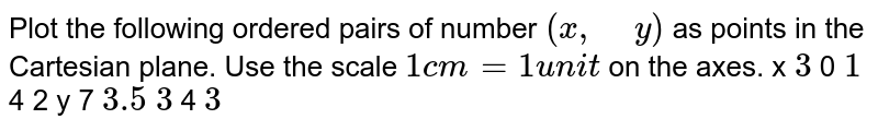 """Plot the following ordered pairs of   number `(x ,""""\ """"y)` as   points in the Cartesian plane. Use the scale `1c m=1u n i t` on the axes.    x   `3`    0   `1`   4   2     y   7   ` 3.5`   `3`   4   `3`"""