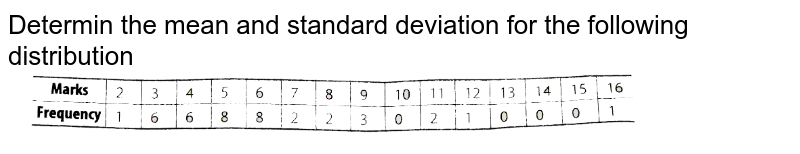 """Determin the mean and standard deviation for the following distribution <br> <img src=""""https://d10lpgp6xz60nq.cloudfront.net/physics_images/ARH_NCERT_EXE_MATH_XI_C15_S01_018_Q01.png"""" width=""""80%"""">"""