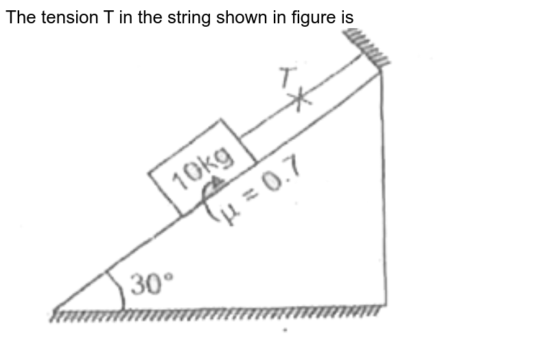 """The tension T in the string shown in figure is <br> <img src=""""https://d10lpgp6xz60nq.cloudfront.net/physics_images/AAK_P2_NEET_PHY_SP2_C05_E04_037_Q01.png"""" width=""""80%"""">"""