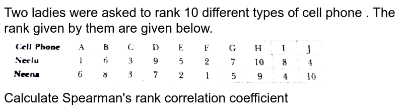 """Two ladies were asked to rank 10 different types of cell phone . The rank given by them are given below. <br> <img src=""""https://d10lpgp6xz60nq.cloudfront.net/physics_images/TRJ_ECO_XI_C12_S01_015_Q01.png"""" width=""""80%""""> <br> Calculate Spearman's rank correlation coefficient"""