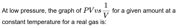 At low pressure, the graph of `PV vs (1)/(V)` for a given amount at a constant temperature for a real gas is: