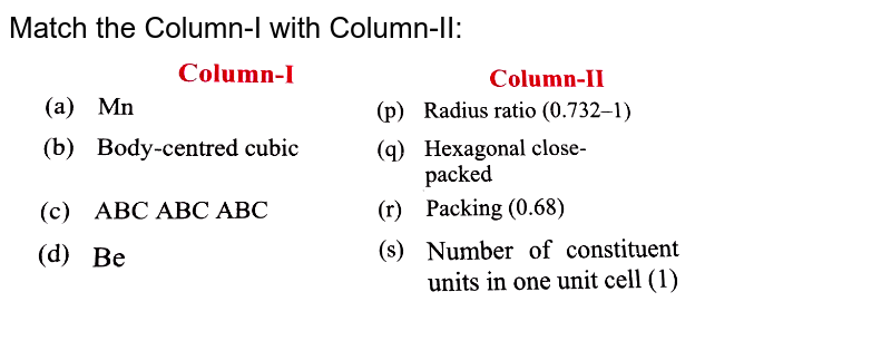 """Match the Column-I with Column-II: <br> <img src=""""https://d10lpgp6xz60nq.cloudfront.net/physics_images/GRB_PHY_CHM_P2_C16_E01_176_Q01.png"""" width=""""80%"""">"""