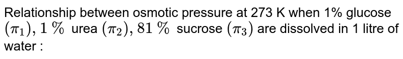 Relationship between osmotic pressure at 273 K when 1% glucose `(pi_(1)),1%` urea `(pi_(2)),81 %` sucrose `(pi_(3))` are dissolved in 1 litre of water :