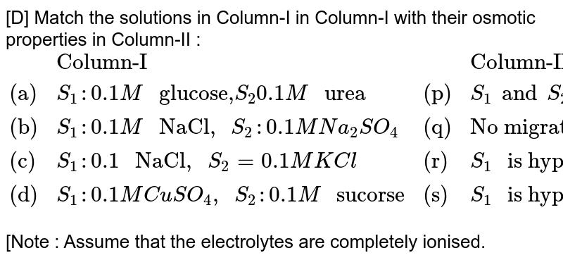 """[D] Match the solutions in Column-I in Column-I with their osmotic properties in Column-II : <br> `{:(,""""Column-I"""",,""""Column-II""""),(""""(a)"""",S_(1):0.1M"""" glucose,""""S_(2)0.1M """" urea"""",""""(p)"""",S_(1)andS_(2)"""" are isotonic""""),(""""(b)"""",S_(1):0.1M """" NaCl, """"S_(2):0.1M Na_(2)SO_(4),""""(q)"""",""""No migration of solvent across the membrane""""),(""""(c)"""",S_(1):0.1"""" NaCl, """"S_(2)=0.1MKCl,""""(r)"""",S_(1)"""" is hypertonic to """"S_(2)),(""""(d)"""",S_(1):0.1M CuSO_(4)"""", """"S_(2):0.1M"""" sucorse"""",""""(s)"""",S_(1)"""" is hypotonic to """"S_(2)):}` <br> [Note : Assume that the electrolytes are completely ionised."""