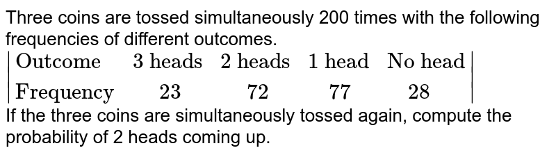 """Three coins are tossed simultaneously 200 times with the following frequencies of different outcomes. <br>  `