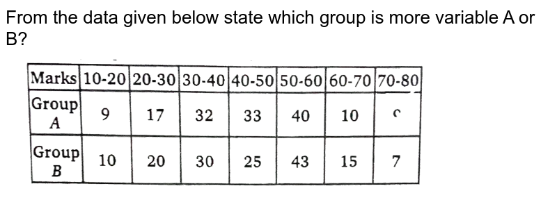 """From the data given below state which group is more variable A or B? <br> <img src=""""https://d10lpgp6xz60nq.cloudfront.net/physics_images/NTN_MATH_XI_C15_E01_047_Q01.png"""" width=""""80%"""">"""