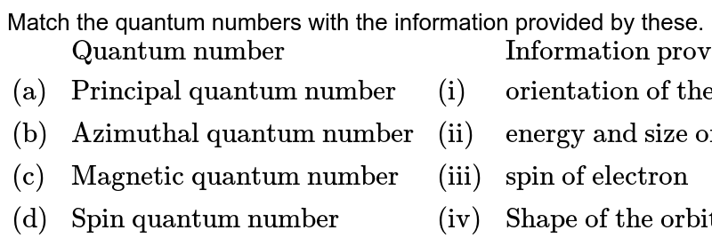 """Match the quantum numbers with the information provided by these. <br> `{:(,""""Quantum number"""",,""""Information provided"""",),(""""(a)"""",""""Principal quantum number"""",""""(i)"""",""""orientation of the orbital"""",),(""""(b)"""",""""Azimuthal quantum number"""",""""(ii)"""",""""energy and size of orbital"""",),(""""(c)"""",""""Magnetic quantum number"""",""""(iii)"""",""""spin of electron"""",),(""""(d)"""",""""Spin quantum number"""",""""(iv)"""",""""Shape of the orbital"""",):}`"""