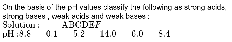 """On the basis of the pH values classify the following as strong acids, strong bases , weak acids and weak bases : <br>  `""""Solution :""""""""   """""""" A""""  """"B""""  """"C""""   """"D""""    """"E""""   """"F` <br> `""""pH :""""8.8""""   """"0.1""""   """"5.2""""   """"14.0""""   """"6.0""""   """"8.4`"""