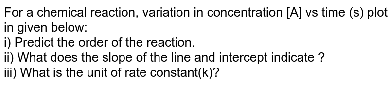 For a chemical reaction, variation in concentration [A] vs time (s) plot in given below: <br> i) Predict the order of the reaction. <br> ii) What does the slope of the line and intercept indicate ? <br> iii) What is the unit of rate constant(k)?