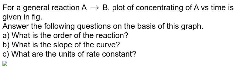 """For a general reaction A`to`B. plot of concentrating of A vs time is given in fig. <br> Answer the following questions on the basis of this graph. <br> a) What is the order of the reaction? <br> b) What is the slope of the curve? <br> c) What are the units of rate constant? <br> <img src=""""https://d10lpgp6xz60nq.cloudfront.net/physics_images/SKM_COMP_CHM_V01_XII_C04_S01_133_Q01.png"""" width=""""80%"""">"""