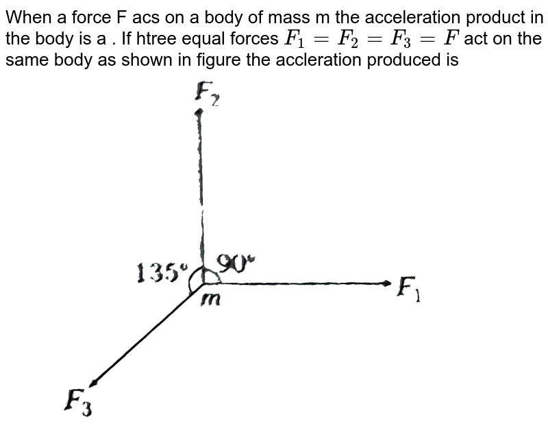 """When a force F acs on a body of mass m the acceleration product in the body is a . If htree equal forces `F_(1)=F_(2)=F_(3)=F` act on the same body as shown in figure the accleration produced is  <br> <img src=""""https://d10lpgp6xz60nq.cloudfront.net/physics_images/ARH_NEET_PHY_OBJ_V01_C02_E01_119_Q01.png"""" width=""""80%"""">"""