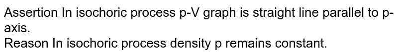 Assertion In isochoric process p-V graph is straight line parallel to p-axis. <br> Reason In isochoric process density p remains constant.