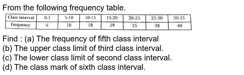 """From the following frequency table. <br> <img src=""""https://d10lpgp6xz60nq.cloudfront.net/physics_images/NTN_MATH_IX_C14_E01_006_Q01.png"""" width=""""80%""""> <br> Find : (a) The frequency of fifth class interval <br> (b) The upper class limit of third class interval. <br> (c) The lower class limit of second class interval. <br> (d) The class mark of sixth class interval."""
