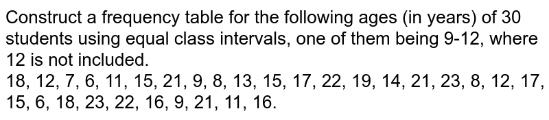 Construct a frequency table for the following ages (in years) of 30 students using equal class intervals, one of them being 9-12, where 12 is not included. <br> 18, 12, 7, 6, 11, 15, 21, 9, 8, 13, 15, 17, 22, 19, 14, 21, 23, 8, 12, 17, 15, 6, 18, 23, 22, 16, 9, 21, 11, 16.