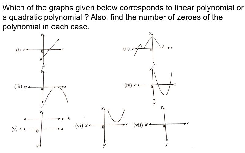 """Which of the graphs given below corresponds to linear polynomial or a quadratic polynomial ? Also, find the number of zeroes of the polynomial in each case. <br> <img src=""""https://d10lpgp6xz60nq.cloudfront.net/physics_images/NTN_MATH_X_C02_E01_028_Q01.png"""" width=""""80%"""">"""