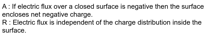 A : If electric flux over a closed surface is negative then the surface encloses net negative charge. <br> R : Electric flux is independent of the charge distribution inside the surface.