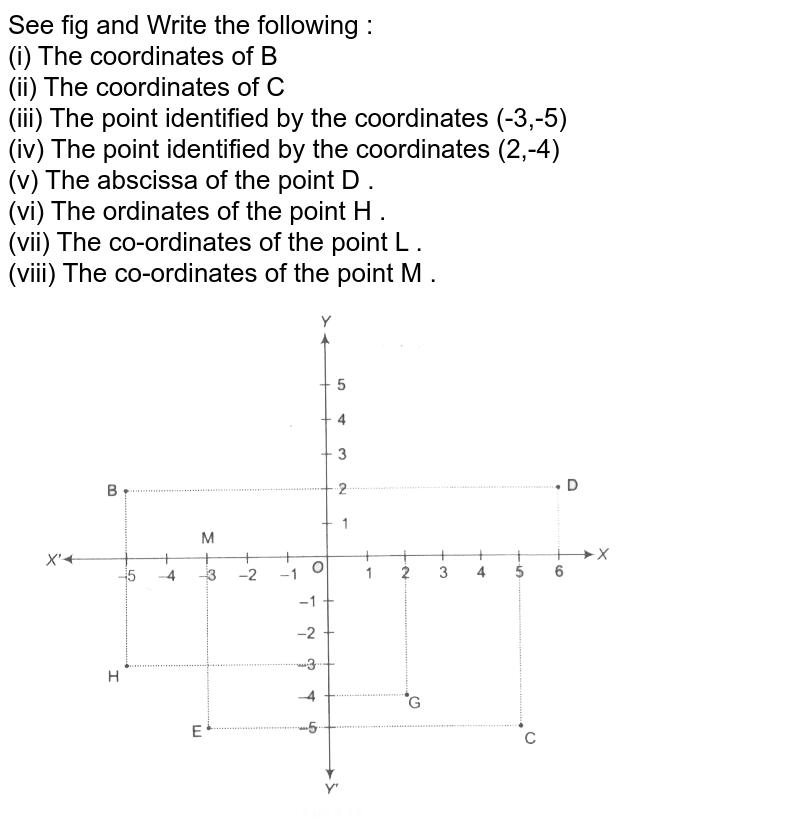 """See fig and Write the following : <br> (i) The coordinates of B <br> (ii) The coordinates of C  <br> (iii) The point identified by the coordinates (-3,-5) <br> (iv) The point identified by the coordinates (2,-4) <br> (v) The abscissa of the point D .  <br> (vi) The ordinates of the point H .  <br>  (vii) The co-ordinates of the point L .   <br> (viii)  The co-ordinates of the point M .  <br> <img src=""""https://d10lpgp6xz60nq.cloudfront.net/physics_images/CPC_CBA_MAT_IX_C09_E02_002_Q01.png"""" width=""""80%"""">"""