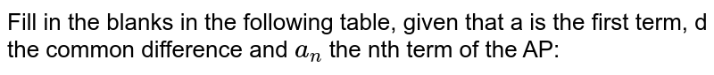 Fill in the blanks in the following table, given that a is the first   term, d the common difference and `a_n` the nth term of the AP: