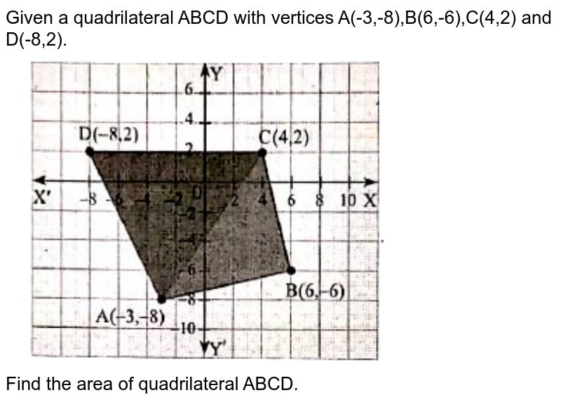 """Given a quadrilateral ABCD with vertices A(-3,-8),B(6,-6),C(4,2) and D(-8,2). <br> <img src=""""https://d10lpgp6xz60nq.cloudfront.net/physics_images/PRE_DAG_MAT_X_C05_E08_013_Q01.png"""" width=""""80%""""> <br> Find the area  of quadrilateral ABCD."""