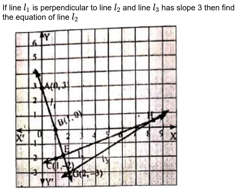 """If line `l_1` is perpendicular to line `l_2` and line `l_3` has slope 3 then find the equation of line `l_2`  <br> <img src=""""https://d10lpgp6xz60nq.cloudfront.net/physics_images/PRE_DAG_MAT_X_C05_E09_005_Q01.png"""" width=""""80%"""">"""