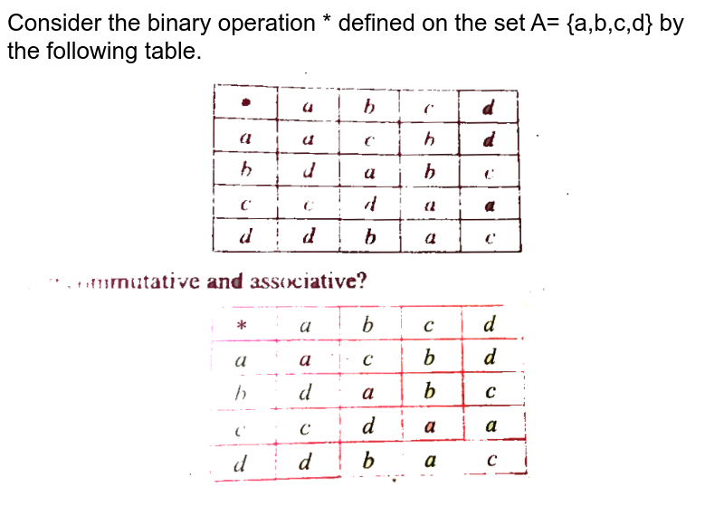 """Consider the binary operation * defined on the set A= {a,b,c,d} by the following table. <br> <img src=""""https://d10lpgp6xz60nq.cloudfront.net/physics_images/PRE_DAG_MAT_XII_V02_C12_E01_010_Q01.png"""" width=""""80%"""">"""
