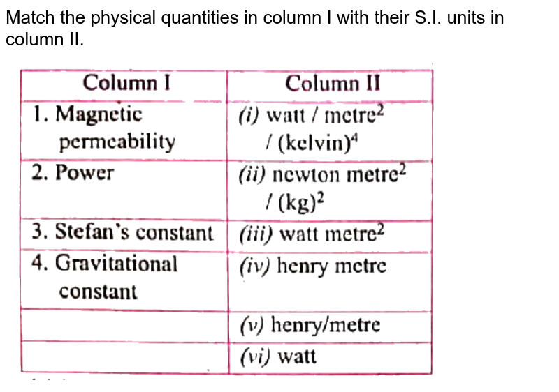 """Match the physical quantities in column I with their S.I. units in column II. <br> <img src=""""https://d10lpgp6xz60nq.cloudfront.net/physics_images/PRE_GRG_PHY_XI_V02_C01_E02_026_Q01.png"""" width=""""80%"""">"""