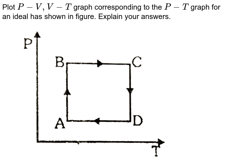 """Plot `P -V, V-T` graph corresponding to the `P-T` graph for an ideal has shown in figure. Explain your answers. <br> <img src=""""https://d10lpgp6xz60nq.cloudfront.net/physics_images/ALN_PHY_C07(I)_S01_065_Q01.png"""" width=""""80%"""">"""