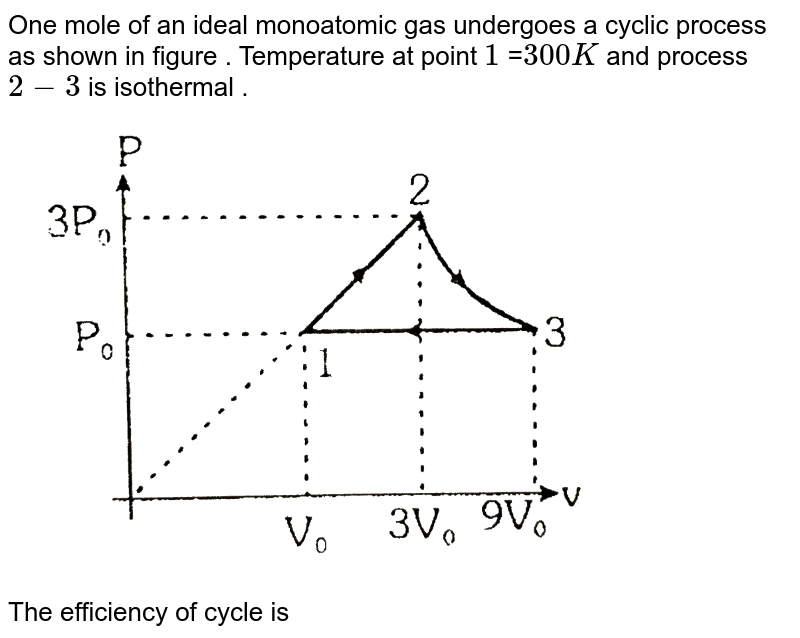 """One mole of an ideal monoatomic gas undergoes a cyclic process as shown in figure . Temperature at point `1` =`300K` and process `2-3` is isothermal . <br> <img src=""""https://d10lpgp6xz60nq.cloudfront.net/physics_images/ALN_PHY_C07(I)_S01_115_O01.png"""" width=""""80%""""> <br> The efficiency of cycle is"""